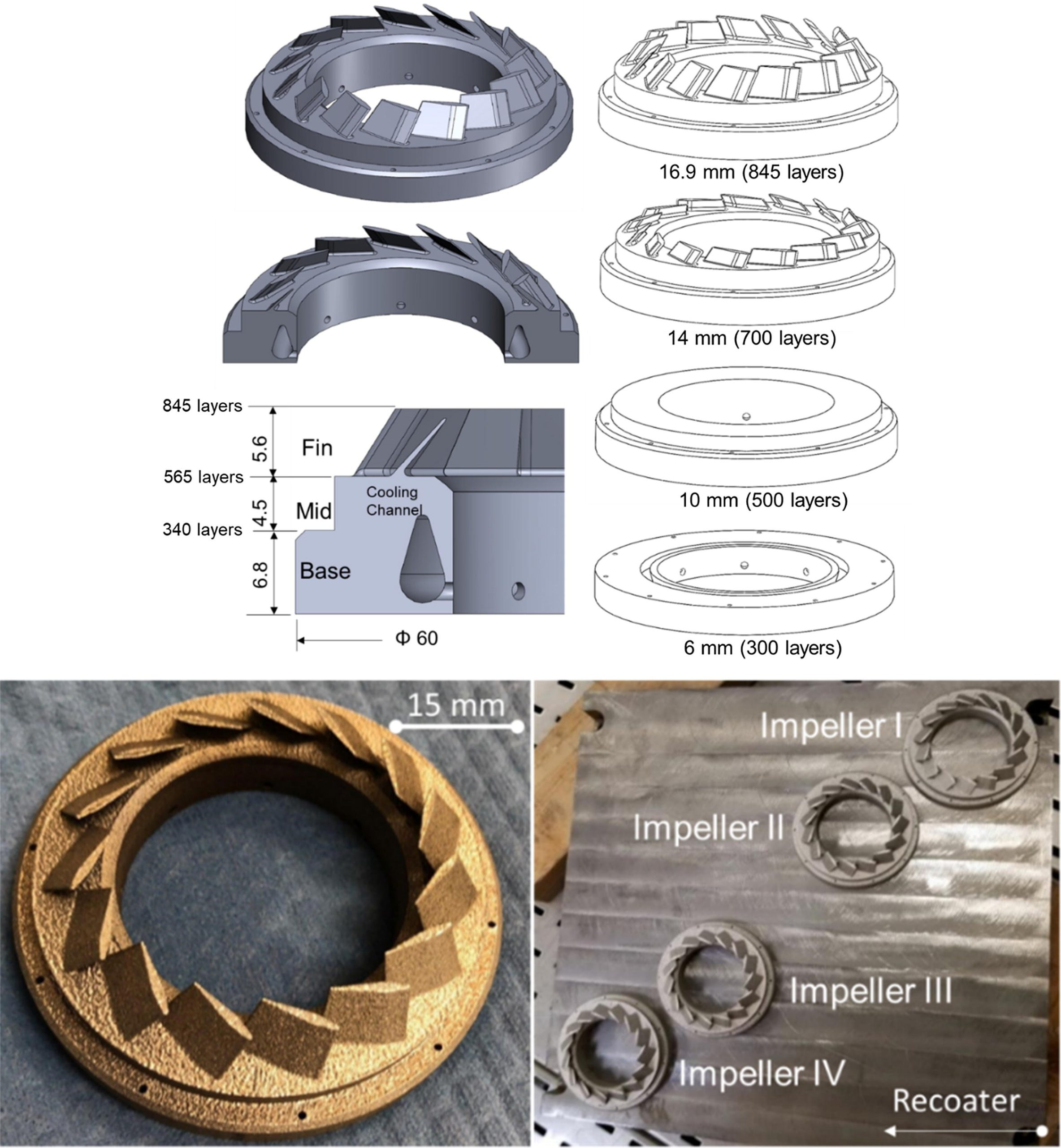 Cross section of an impeller showing the three build sections - base, mid, and fin - that the researchers used to test their digital twin. Image via Materials & Design.