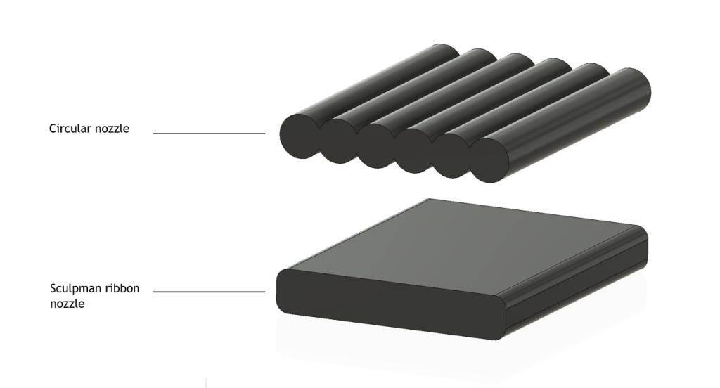 Conventional cylindrical tracks vs. Sculpman high contact area tracks. Image via Sculpman.